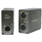 【正品现货】HIROSYS PMC21独立式无源两路话筒汇合器